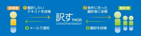 yaqs-flow-blue