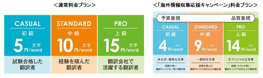 yaqs-price-campaign