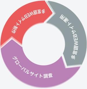 original-systems.jpg