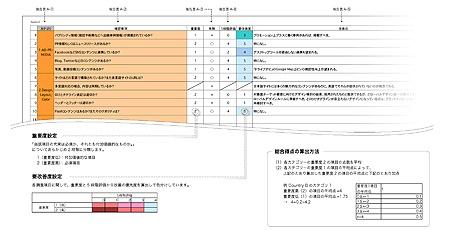 gava_shindan3.jpg