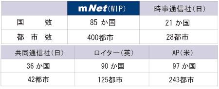 mnet03.jpg