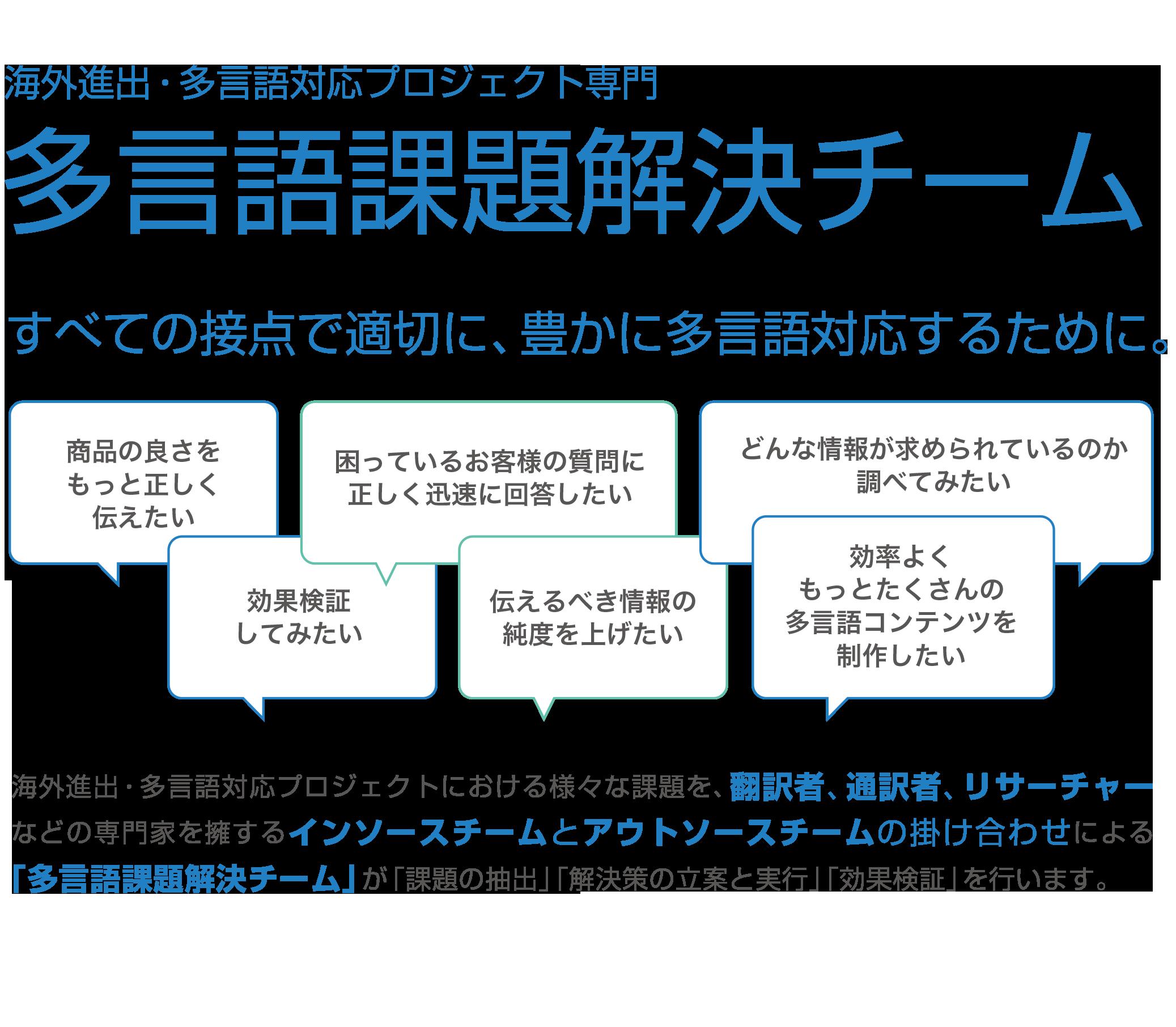 多言語課題解決チーム_20210511-1-2