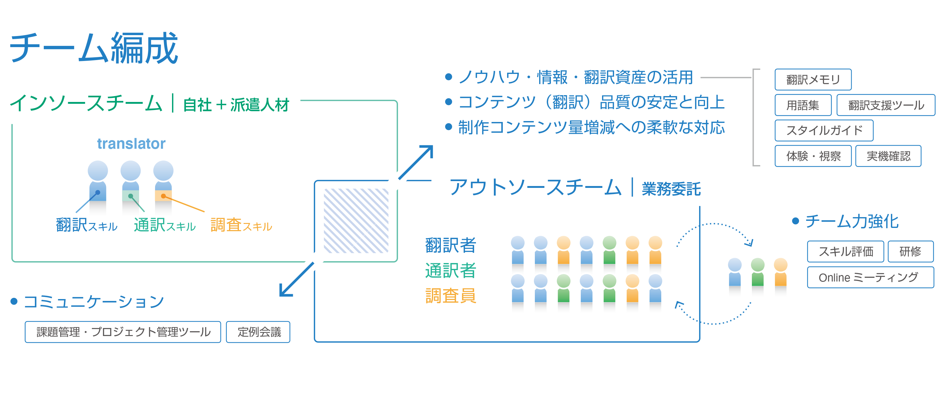 多言語課題解決チーム_20210511-2